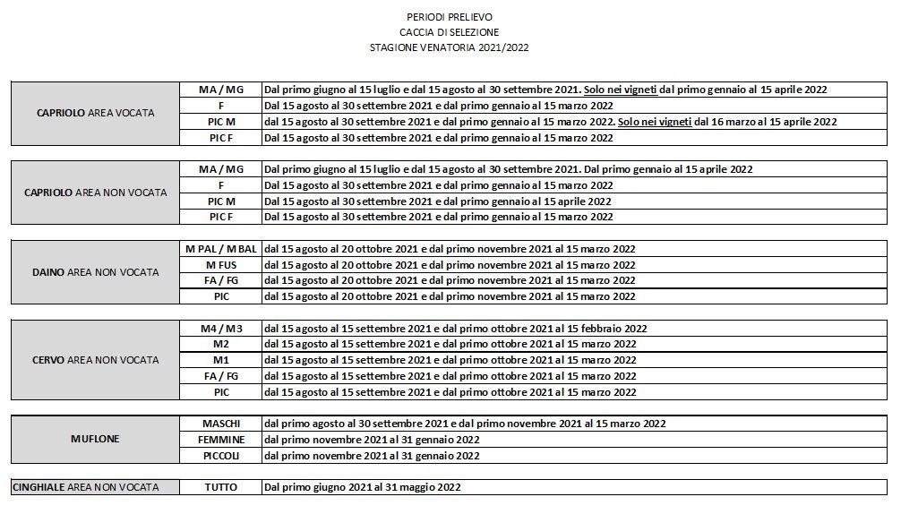 PERIODI-DI-PRELIEVO-CACCIA-DI-SELEZIONE-2021-2022-1